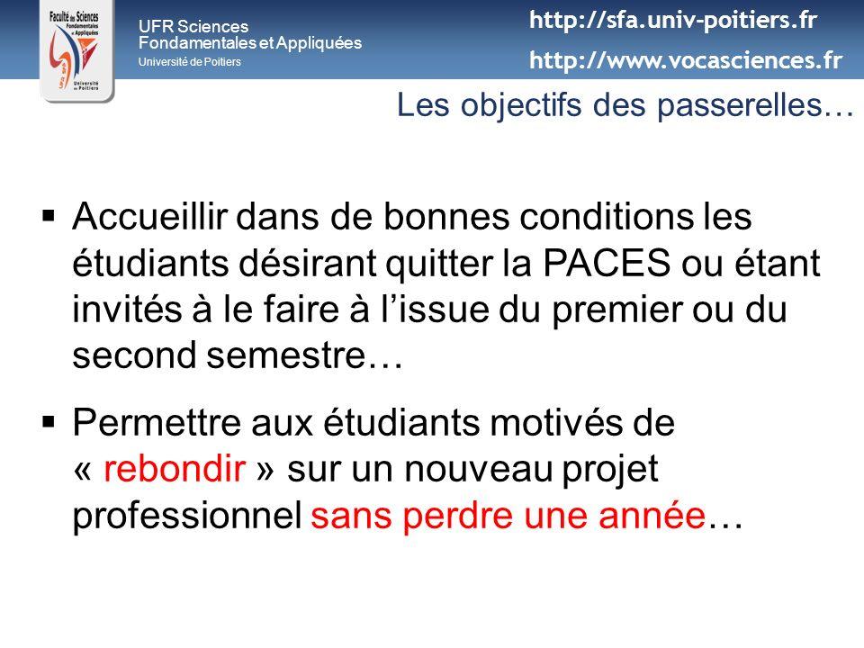 UFR Sciences Fondamentales et Appliquées Université de Poitiers Les objectifs des passerelles… Accueillir dans de bonnes conditions les étudiants dési