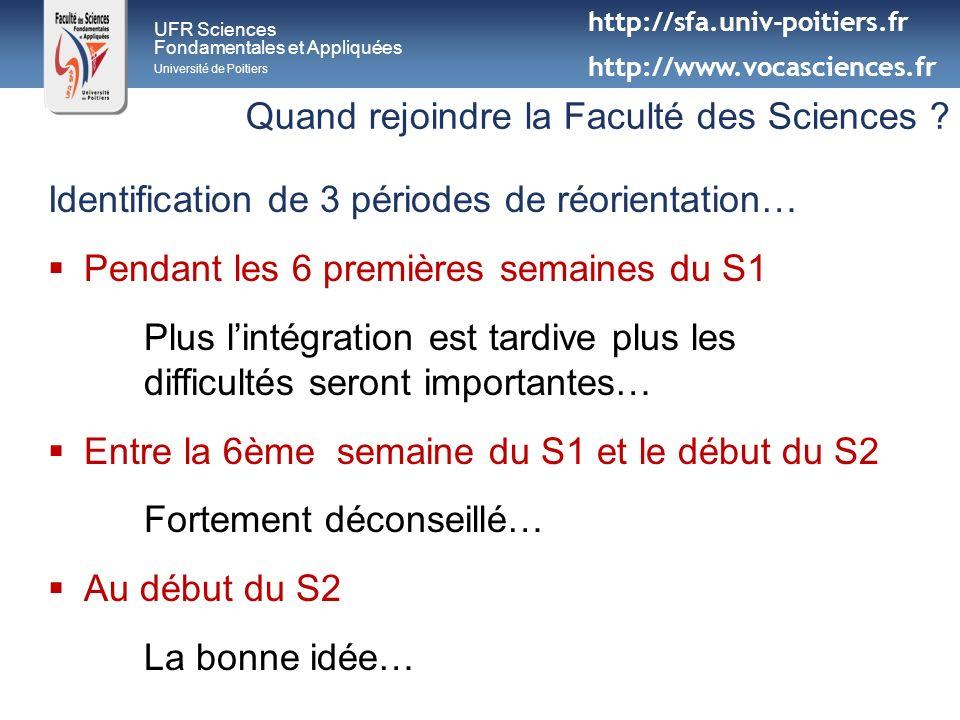 UFR Sciences Fondamentales et Appliquées Université de Poitiers Quand rejoindre la Faculté des Sciences ? Identification de 3 périodes de réorientatio