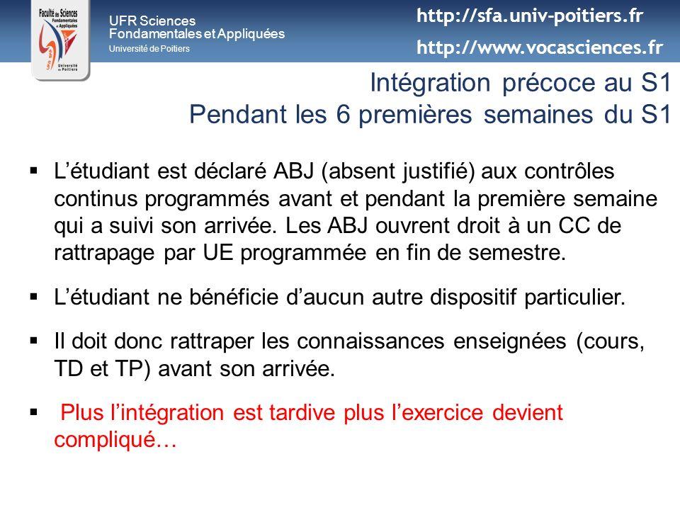 UFR Sciences Fondamentales et Appliquées Université de Poitiers Intégration précoce au S1 Pendant les 6 premières semaines du S1 Létudiant est déclaré