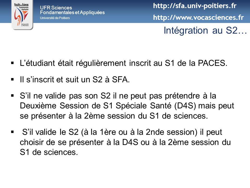 UFR Sciences Fondamentales et Appliquées Université de Poitiers Intégration au S2… Létudiant était régulièrement inscrit au S1 de la PACES. Il sinscri