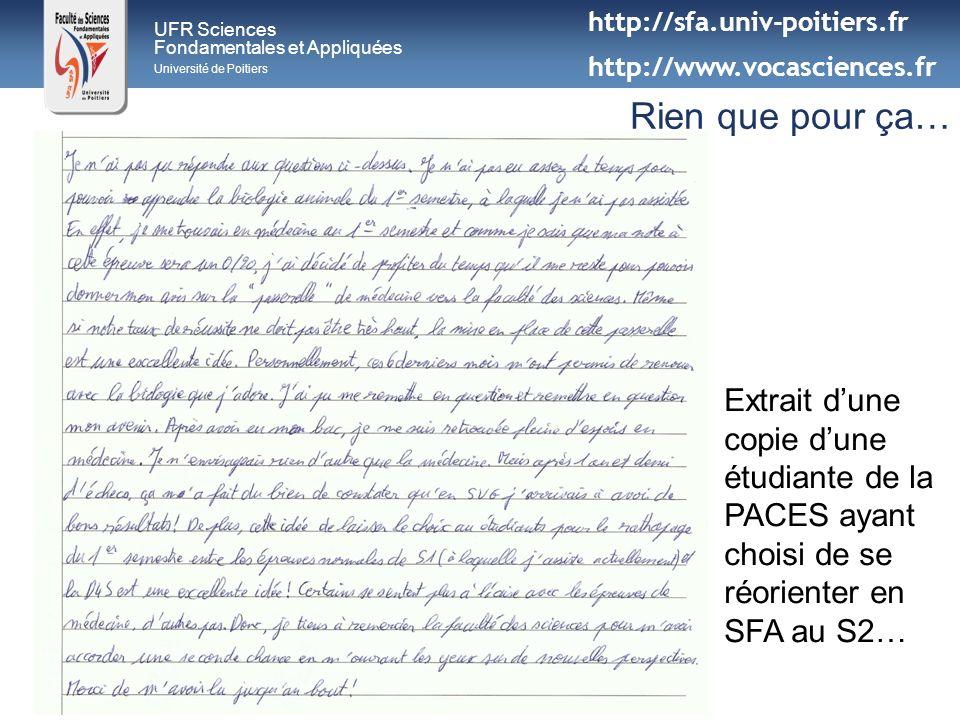 UFR Sciences Fondamentales et Appliquées Université de Poitiers Rien que pour ça… Extrait dune copie dune étudiante de la PACES ayant choisi de se réo