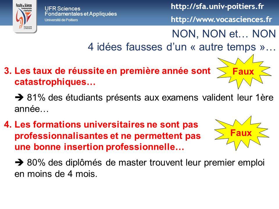 UFR Sciences Fondamentales et Appliquées Université de Poitiers NON, NON et… NON 4 idées fausses dun « autre temps »… 3.Les taux de réussite en premiè