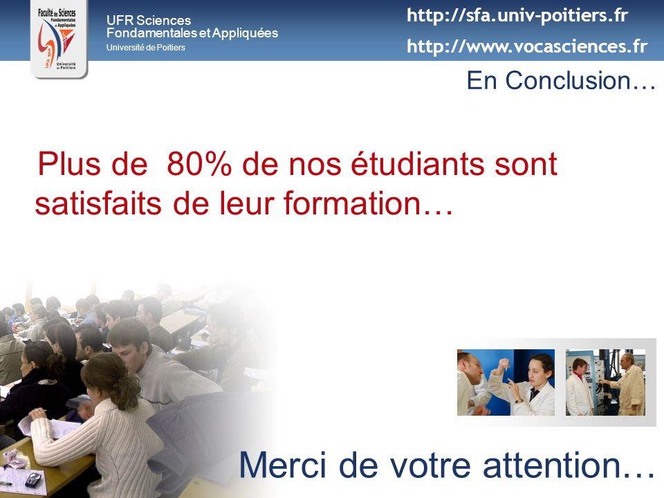 Plus de 80% de nos étudiants sont satisfaits de leur formation… UFR Sciences Fondamentales et Appliquées Université de Poitiers En Conclusion… Merci d