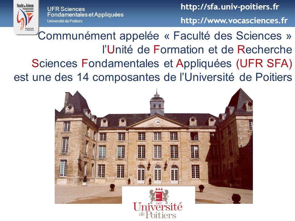 UFR Sciences Fondamentales et Appliquées Université de Poitiers Année 2010 / 2011 en chiffres… 1300 inscrits en PACES 195 réorientés (15%) à lissue du S1 dont un certain nombre dabsents (environ 80 ?) Environ 100 étudiants devaient être en recherche de formation au début du S2 47 inscrits au S2 de SFA (45 SVG + 2 SPIC) 20 défaillants aux examens du S2 13 étudiants valident le S2 SFA et choisissent la D4S 9 étudiants valident leur année de L1 http://sfa.univ-poitiers.fr http://www.vocasciences.fr