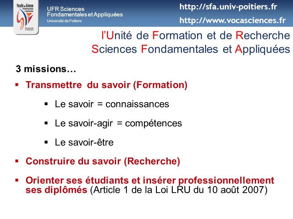UFR Sciences Fondamentales et Appliquées Université de Poitiers lUnité de Formation et de Recherche Sciences Fondamentales et Appliquées 3 missions… T