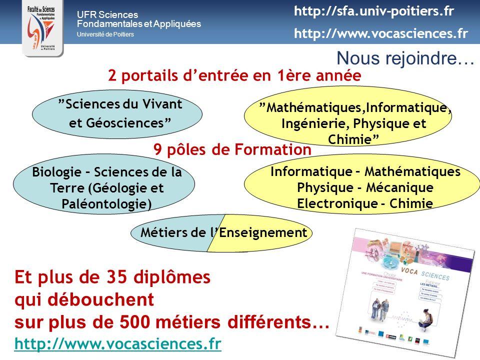 UFR Sciences Fondamentales et Appliquées Université de Poitiers 9 pôles de Formation Informatique – Mathématiques Physique - Mécanique Electronique -