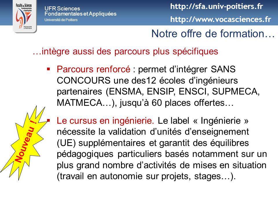 UFR Sciences Fondamentales et Appliquées Université de Poitiers Notre offre de formation… …intègre aussi des parcours plus spécifiques Parcours renfor