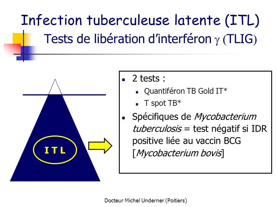 Docteur Michel Underner (Poitiers) Infection tuberculeuse latente (ITL) Tests de libération dinterféron TLIG I T L 2 tests : Quantiféron TB Gold IT* T