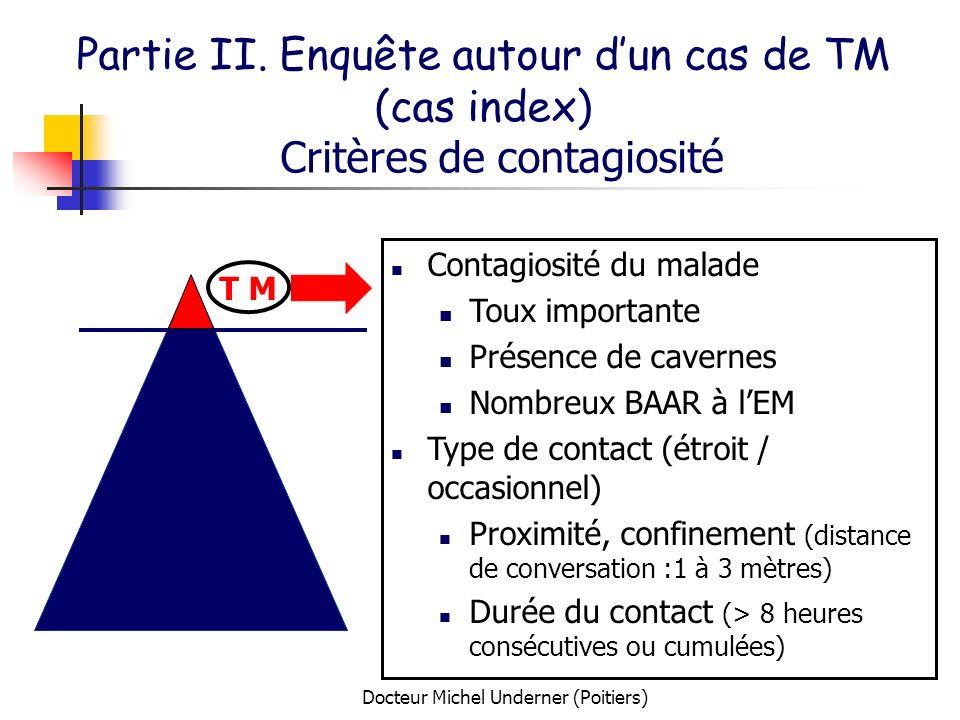 Docteur Michel Underner (Poitiers) Partie II. Enquête autour dun cas de TM (cas index) Critères de contagiosité T M Contagiosité du malade Toux import
