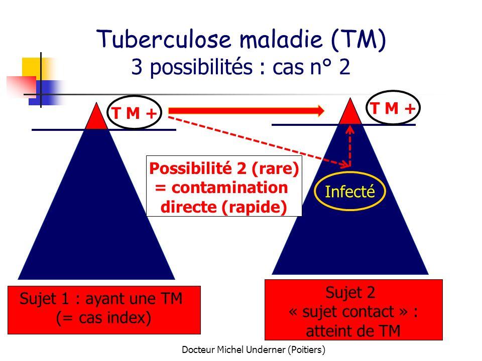 Docteur Michel Underner (Poitiers) Tuberculose maladie (TM) 3 possibilités : cas n° 2 Sujet 1 : ayant une TM (= cas index) Sujet 2 « sujet contact » :