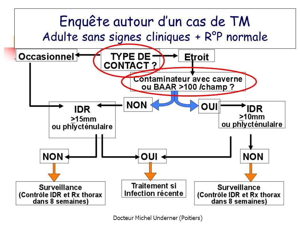 Docteur Michel Underner (Poitiers) Enquête autour dun cas de TM Adulte sans signes cliniques + R°P normale