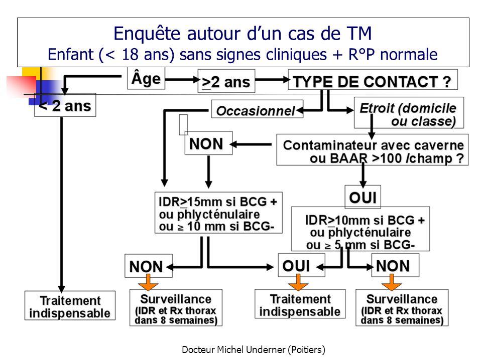 Docteur Michel Underner (Poitiers) Enquête autour dun cas de TM Enfant (< 18 ans) sans signes cliniques + R°P normale