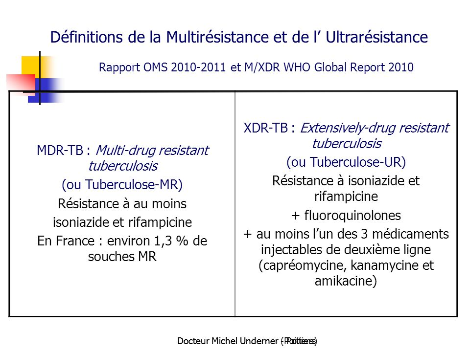 Docteur Michel Underner (Poitiers)Docteur Michel Underner - Poitiers Définitions de la Multirésistance et de l Ultrarésistance Rapport OMS 2010-2011 e