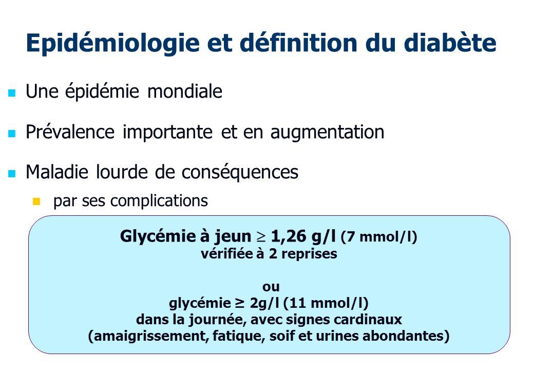 Epidémiologie et définition du diabète Une épidémie mondiale Prévalence importante et en augmentation Maladie lourde de conséquences par ses complicat