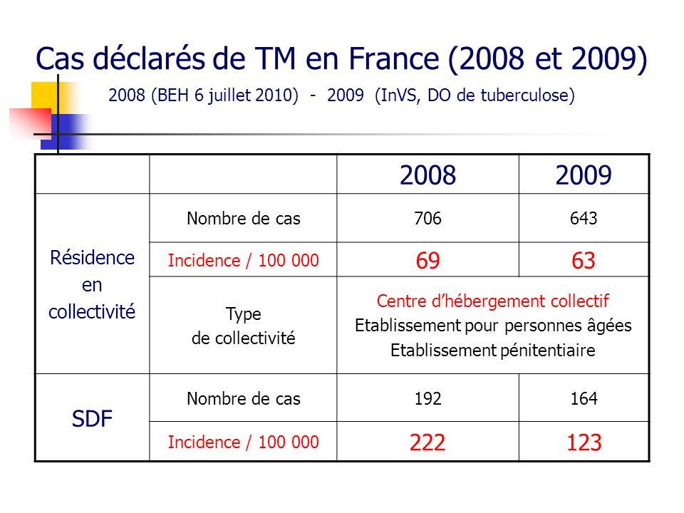 Cas déclarés de TM en France (2008 et 2009) 2008 (BEH 6 juillet 2010) - 2009 (InVS, DO de tuberculose) 20082009 Résidence en collectivité Nombre de ca