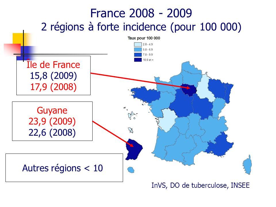 France 2008 - 2009 2 régions à forte incidence (pour 100 000) Guyane 23,9 (2009) 22,6 (2008) Île de France 15,8 (2009) 17,9 (2008) InVS, DO de tubercu