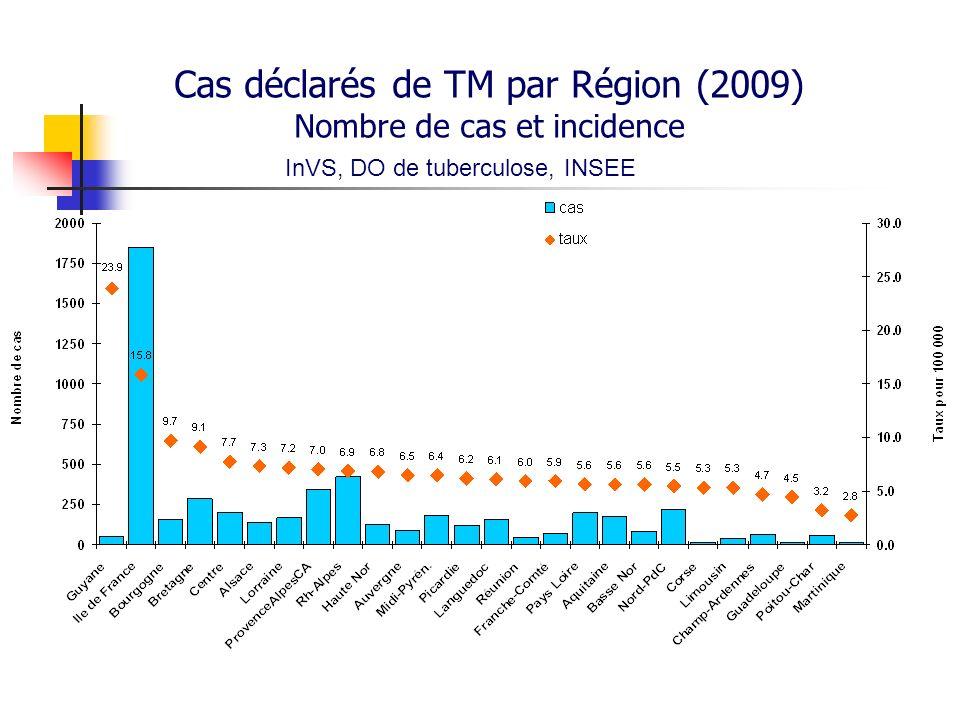 Cas déclarés de TM par Région (2009) Nombre de cas et incidence InVS, DO de tuberculose, INSEE