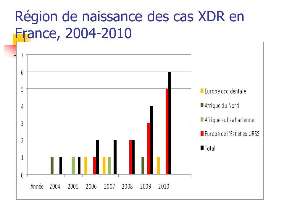 Région de naissance des cas XDR en France, 2004-2010