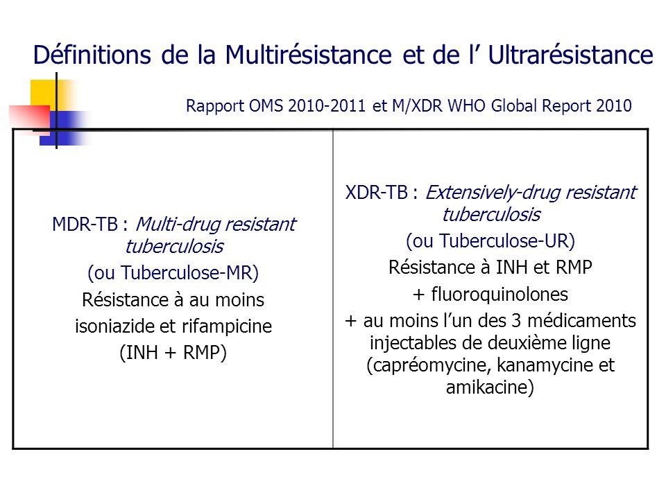 Estimation mondiale de la Multirésistance et de l Ultrarésistance (2008-2009) Rapport OMS 2010-2011 et M/XDR WHO Global Report 2010 MDR-TB : Multi-drug resistant tuberculosis (ou Tuberculose-MR) XDR-TB : Extensively-drug resistant tuberculosis (ou Tuberculose-UR) 30 500 cas de MDR-TB notifiés (2009) 250 000 cas estimés de MDR-TB parmi les cas notifiés de TB pulmonaire (2009) 440 000 nouveaux cas estimés de MDR- TB, soit 3,3 % des nouveaux cas de TB (2008) Environ 5 % (5,4 – 5,8 %) des cas MDR sont XDR Azerbaïdjan, Ukraine, Tadjikistan, Pays baltes, Afrique du Sud, Fédération de Russie 54 % des cas retrouvés dans 3 pays (Chine, Inde et Fédération de Russie)