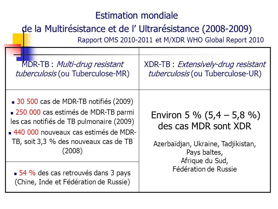 Estimation mondiale de la Multirésistance et de l Ultrarésistance (2008-2009) Rapport OMS 2010-2011 et M/XDR WHO Global Report 2010 MDR-TB : Multi-dru