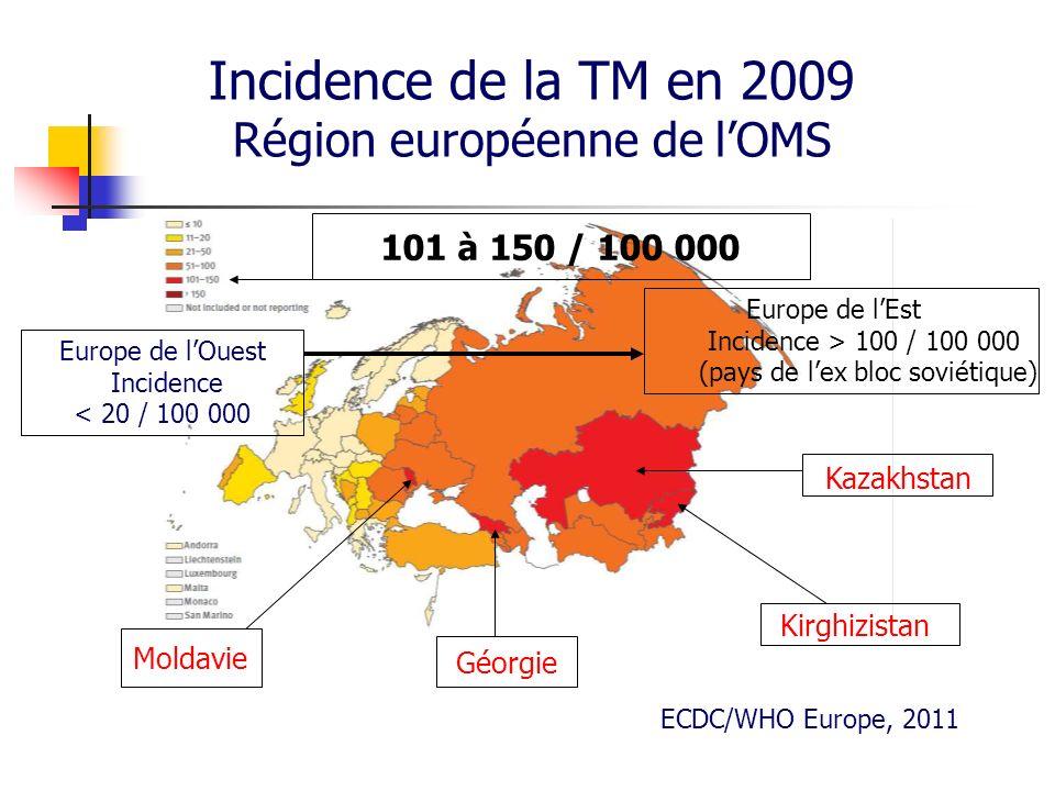 Incidence de la TM en 2009 Région européenne de lOMS ECDC/WHO Europe, 2011 Géorgie Moldavie Kirghizistan Kazakhstan 101 à 150 / 100 000 Europe de lEst