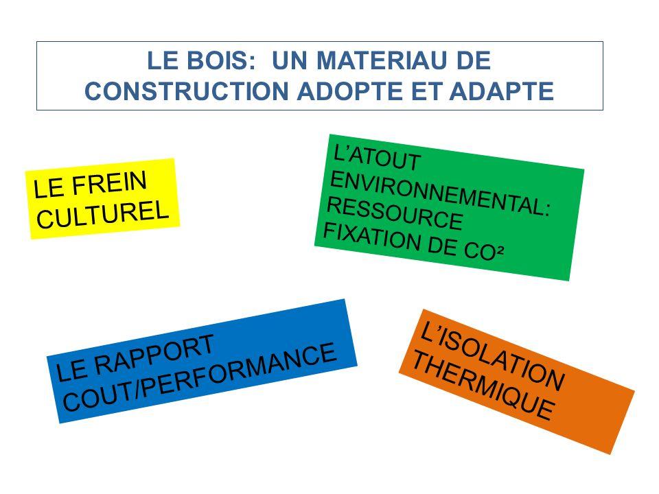 LE BOIS: UN MATERIAU DE CONSTRUCTION ADOPTE ET ADAPTE LE FREIN CULTUREL LATOUT ENVIRONNEMENTAL: RESSOURCE FIXATION DE CO² LISOLATION THERMIQUE LE RAPP