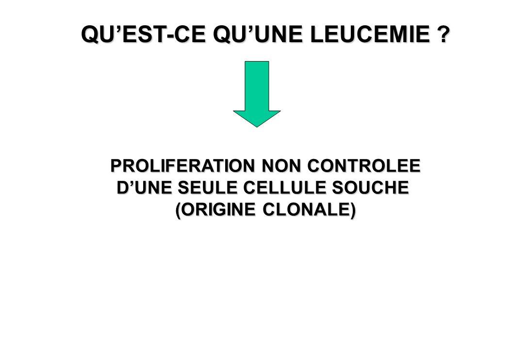 QUEST-CE QUUNE LEUCEMIE ? PROLIFERATION NON CONTROLEE DUNE SEULE CELLULE SOUCHE (ORIGINE CLONALE)