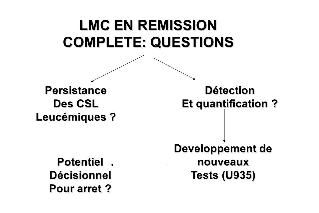 LMC EN REMISSION COMPLETE: QUESTIONS Persistance Des CSL Leucémiques ? Détection Et quantification ? Developpement de nouveaux Tests (U935) PotentielD
