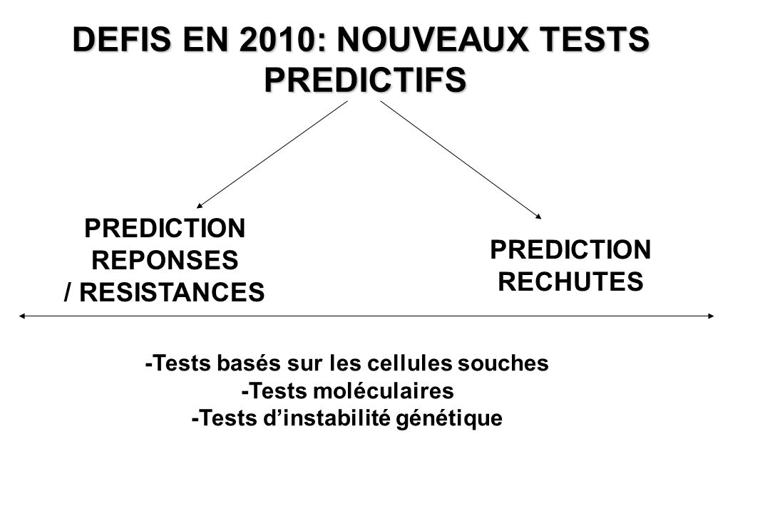 DEFIS EN 2010: NOUVEAUX TESTS PREDICTIFS PREDICTIFS PREDICTION REPONSES / RESISTANCES PREDICTION RECHUTES -Tests basés sur les cellules souches -Tests