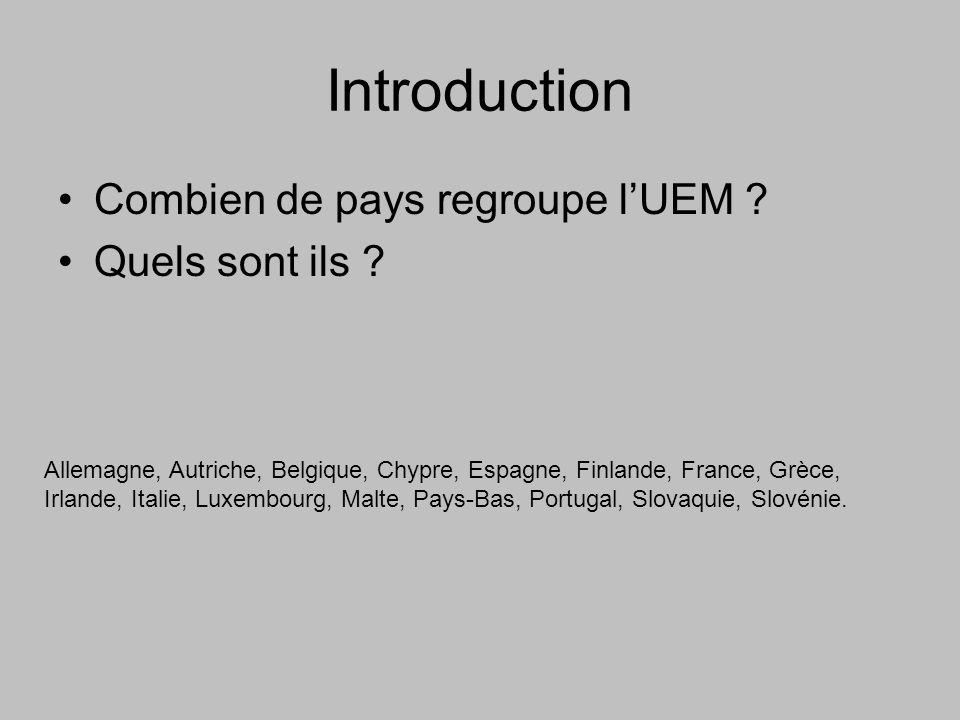 Introduction Combien de pays regroupe lUEM ? Quels sont ils ? Allemagne, Autriche, Belgique, Chypre, Espagne, Finlande, France, Grèce, Irlande, Italie