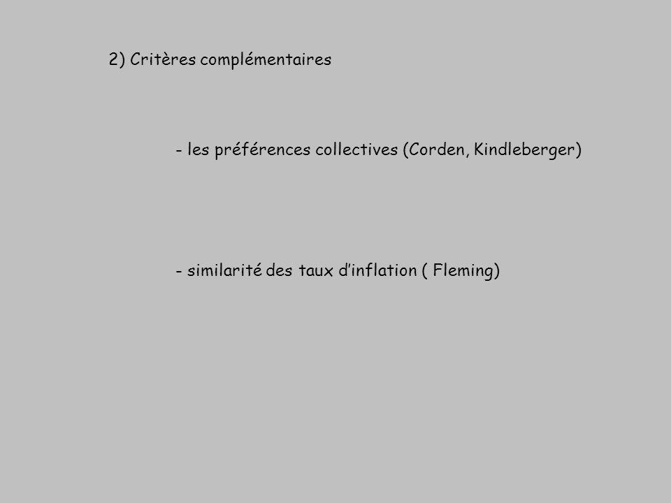 2) Critères complémentaires - les préférences collectives (Corden, Kindleberger) - similarité des taux dinflation ( Fleming)