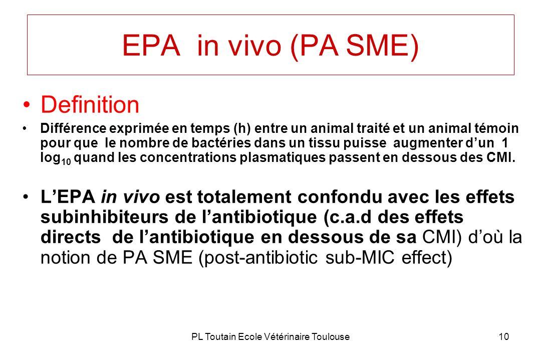 PL Toutain Ecole Vétérinaire Toulouse10 EPA in vivo (PA SME) Definition Différence exprimée en temps (h) entre un animal traité et un animal témoin po