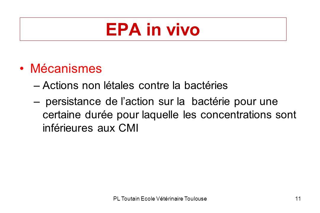 PL Toutain Ecole Vétérinaire Toulouse11 EPA in vivo Mécanismes –Actions non létales contre la bactéries – persistance de laction sur la bactérie pour