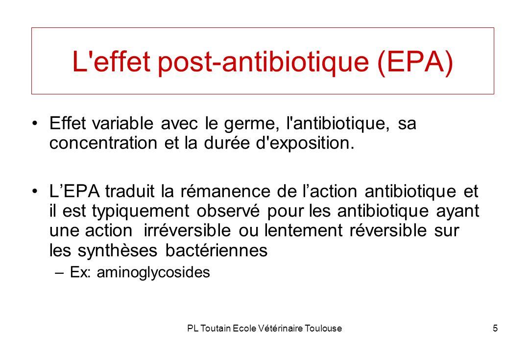 PL Toutain Ecole Vétérinaire Toulouse16 EPA sur les bacilles Gram - Bêtalactamines : –en général, lEPA est court ou inexistant pour les enterobacteriaceae et pour Pseudomonas aeruginosa –On observe une recroissance rapide dès que les concentrations tombent en dessous des CMI Aminoglycosides : –EPA prolongé Quinolones : –Pas dévidence d EPA in vivo