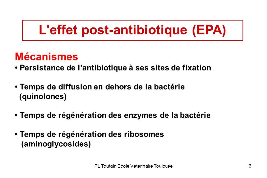 PL Toutain Ecole Vétérinaire Toulouse7 Mécanisme de lEPA pour les bêtalactamines Pour Streptococcus pyogenes il a été montré que lEPA correspondait au temps nécessaire à la resynthèse des PBP (paroi)