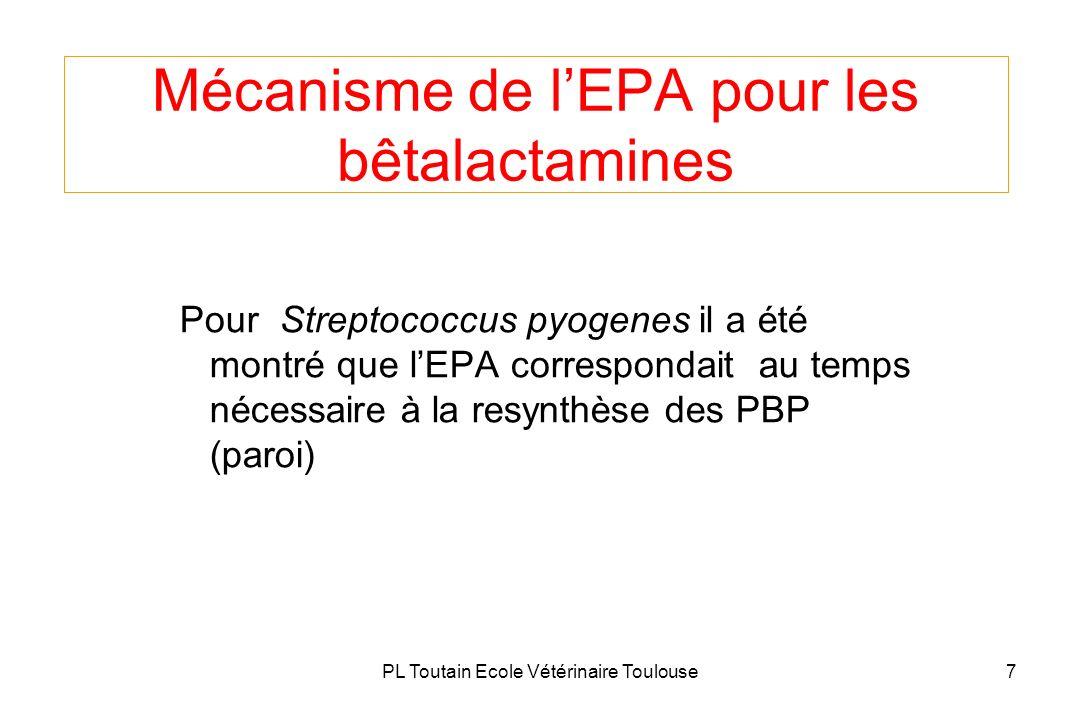 PL Toutain Ecole Vétérinaire Toulouse8 Effet Bêtalactamines Tétracyclines Chloramphénicol Macrolides Triméthoprime Aminosides Rifampicine durée Gram + ++ +++ ++ + ++++ durée Gram - 0 +++ ND + ++++ 0 = inférieur à 0.5h + = 0.5 à 1.52h ++ = 1.5 à 25h +++ = 2.5h à 4h ++++ > 4h ND = non déterminé L effet post-antibiotique (EPA)