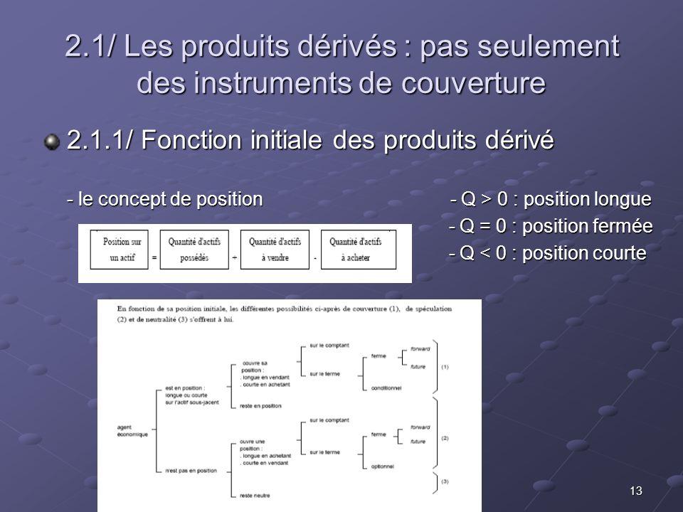 13 2.1/ Les produits dérivés : pas seulement des instruments de couverture 2.1.1/ Fonction initiale des produits dérivé - le concept de position - Q >