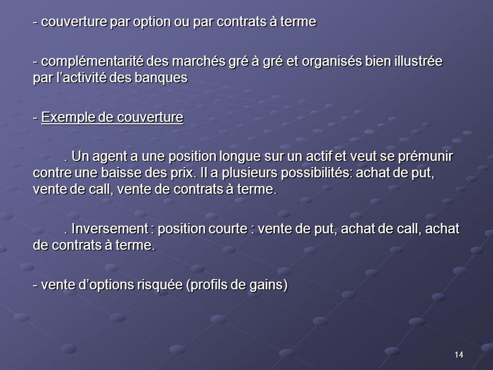 14 - couverture par option ou par contrats à terme - complémentarité des marchés gré à gré et organisés bien illustrée par lactivité des banques - Exe