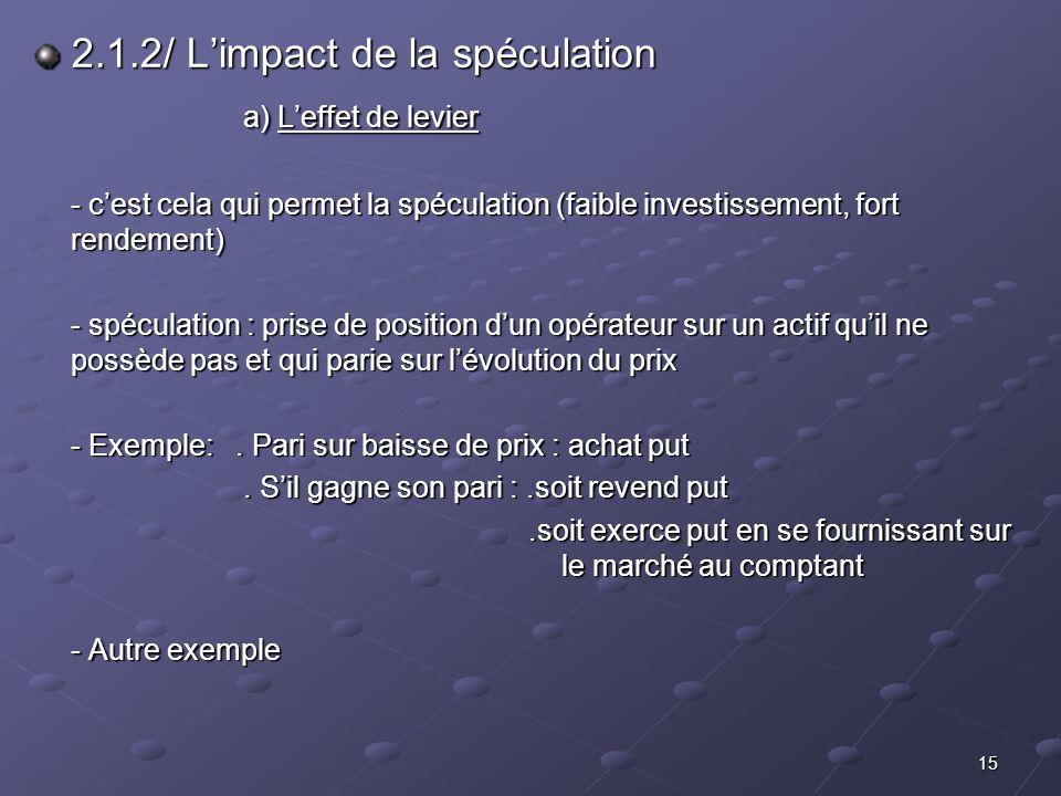 15 2.1.2/ Limpact de la spéculation a) Leffet de levier - cest cela qui permet la spéculation (faible investissement, fort rendement) - spéculation :