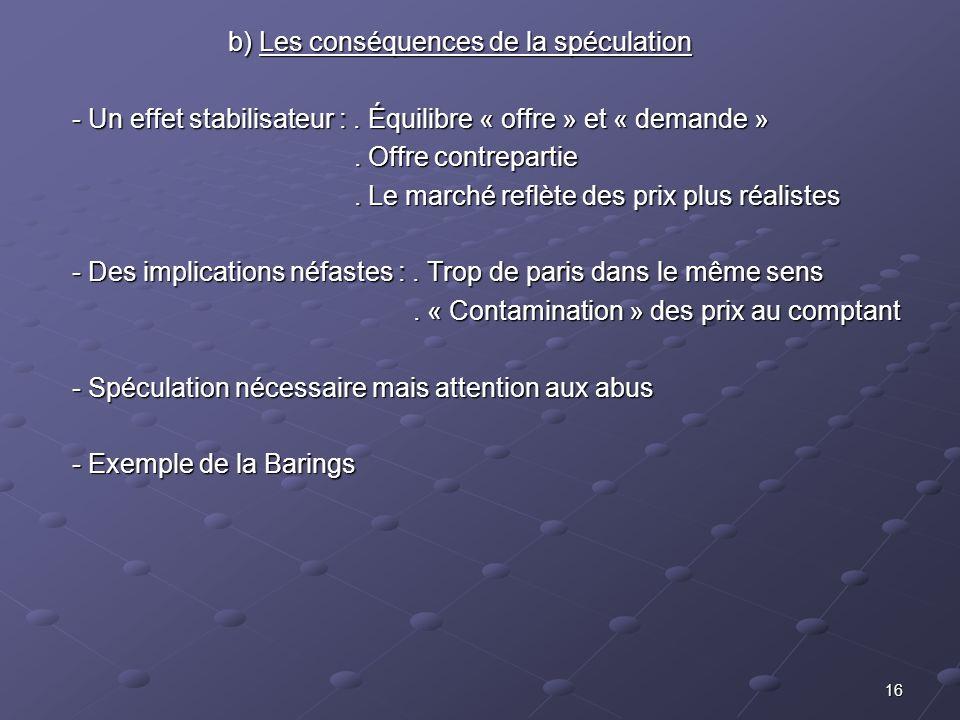 16 b) Les conséquences de la spéculation - Un effet stabilisateur :. Équilibre « offre » et « demande ». Offre contrepartie. Offre contrepartie. Le ma