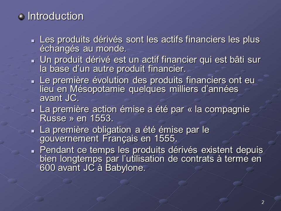 2 Introduction Les produits dérivés sont les actifs financiers les plus échangés au monde. Les produits dérivés sont les actifs financiers les plus éc