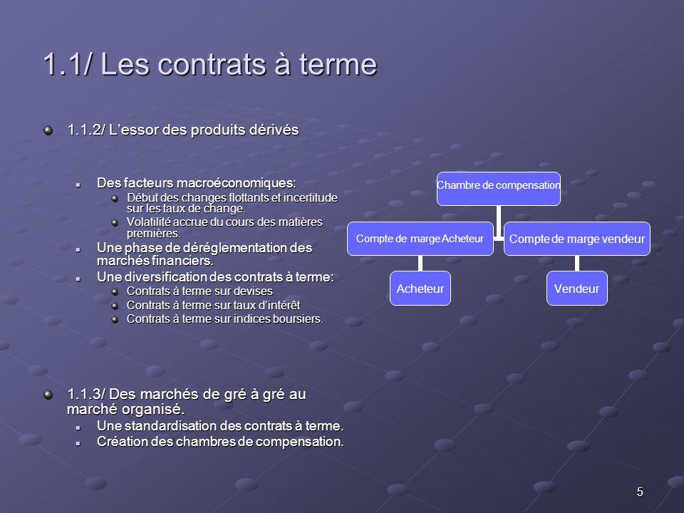 5 1.1/ Les contrats à terme 1.1.2/ Lessor des produits dérivés Des facteurs macroéconomiques: Des facteurs macroéconomiques: Début des changes flottan