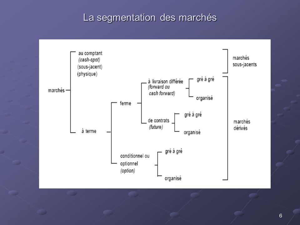 6 La segmentation des marchés