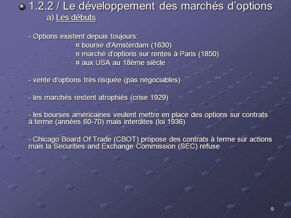 9 1.2.2 / Le développement des marchés doptions a) Les débuts - Options existent depuis toujours: ¤ bourse dAmsterdam (1630) ¤ marché doptions sur ren