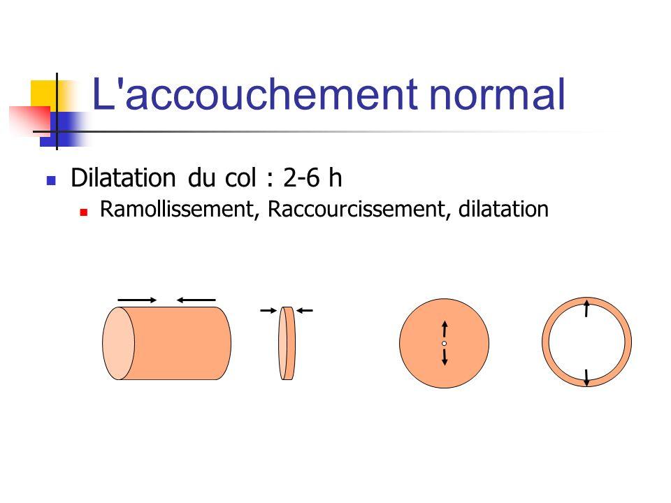 L'accouchement normal Dilatation du col : 2-6 h Ramollissement, Raccourcissement, dilatation