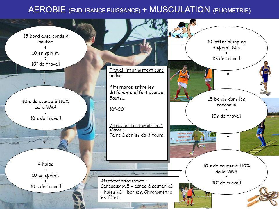 AEROBIE (ENDURANCE PUISSANCE) + MUSCULATION (PLIOMETRIE) 15 bond avec corde à sauter + 10 en sprint.