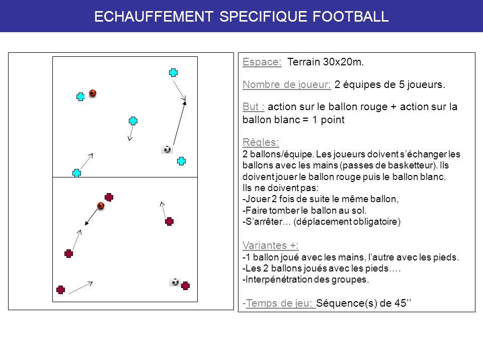 Espace: Terrain 30x20m.Nombre de joueur: 2 équipes de 5 joueurs.