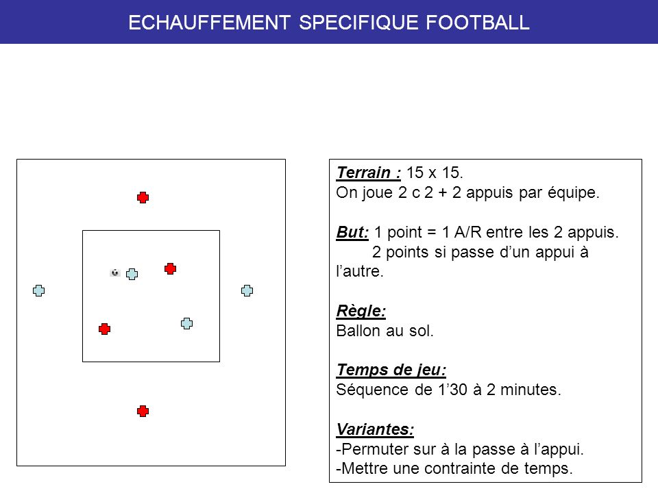 Terrain : 30 x 20 m Effectif: 6 joueurs / atelier But: passe au joueur cible = 1 point.