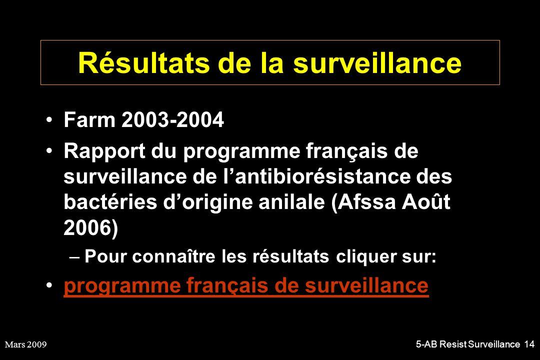 Mars 20095-AB Resist Surveillance 14 Résultats de la surveillance Farm 2003-2004 Rapport du programme français de surveillance de lantibiorésistance d