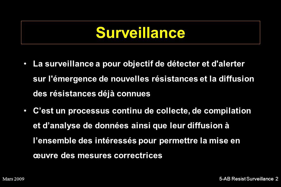 Mars 20095-AB Resist Surveillance 3 Les deux types de résistance considérées Résistance microbiologique –Toute difference observée par rapport à la population sauvage Résistance clinique –Sensible, intermédiaire, résistante
